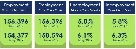 Employment Measurements-June2017