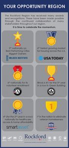 Infographic - 2016 recognition